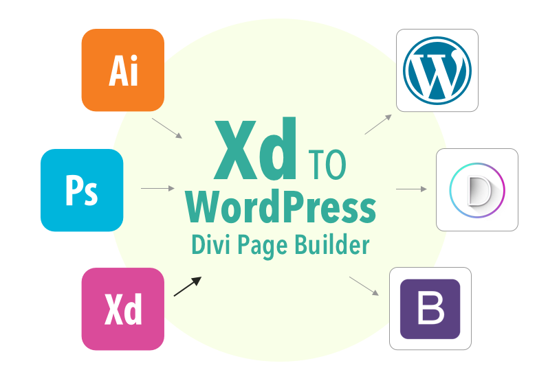 adobe xd to Divi Page builder